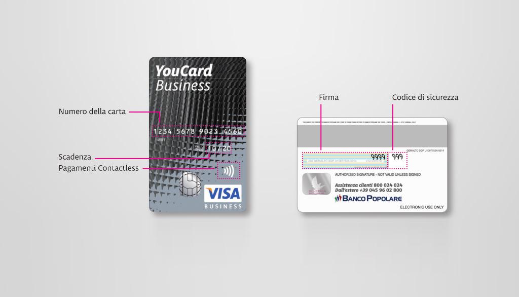 YouCard Business - la carta aziendale come non l'avete mai vista